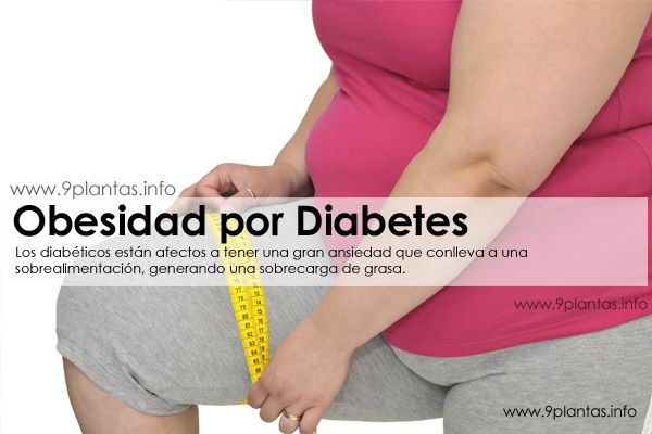 Obesidad, Diabetes