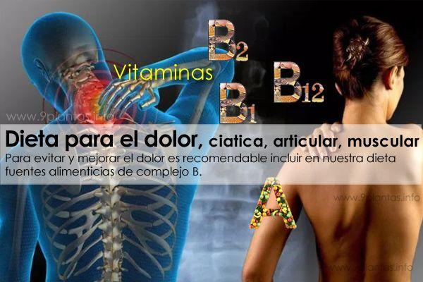 Dieta para el dolor, ciatica, espalda, articular, muscular